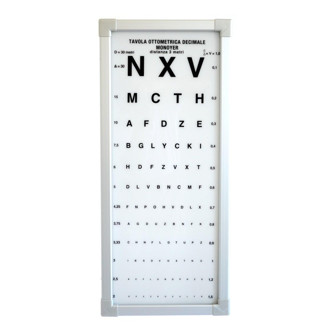 Negativoscopi - Ottotipi - Tavole Optometriche